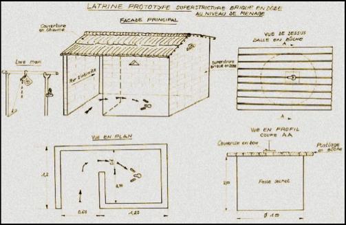 schéma latrine sol