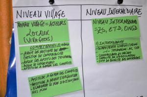 Travaux de groupe sur l'analyse des compétences pour la mise en œuvre et la gestion du service d'eau